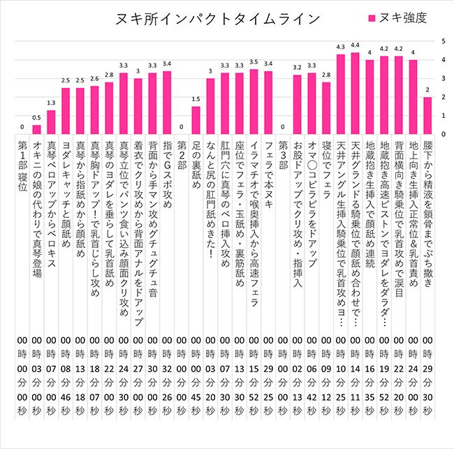 戸田真琴タイムライン